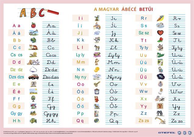 Könyökalátét, kétoldalas, A3, STIEFEL A magyar ábécé betűi